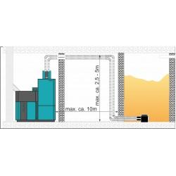 Schéma silo fait maison