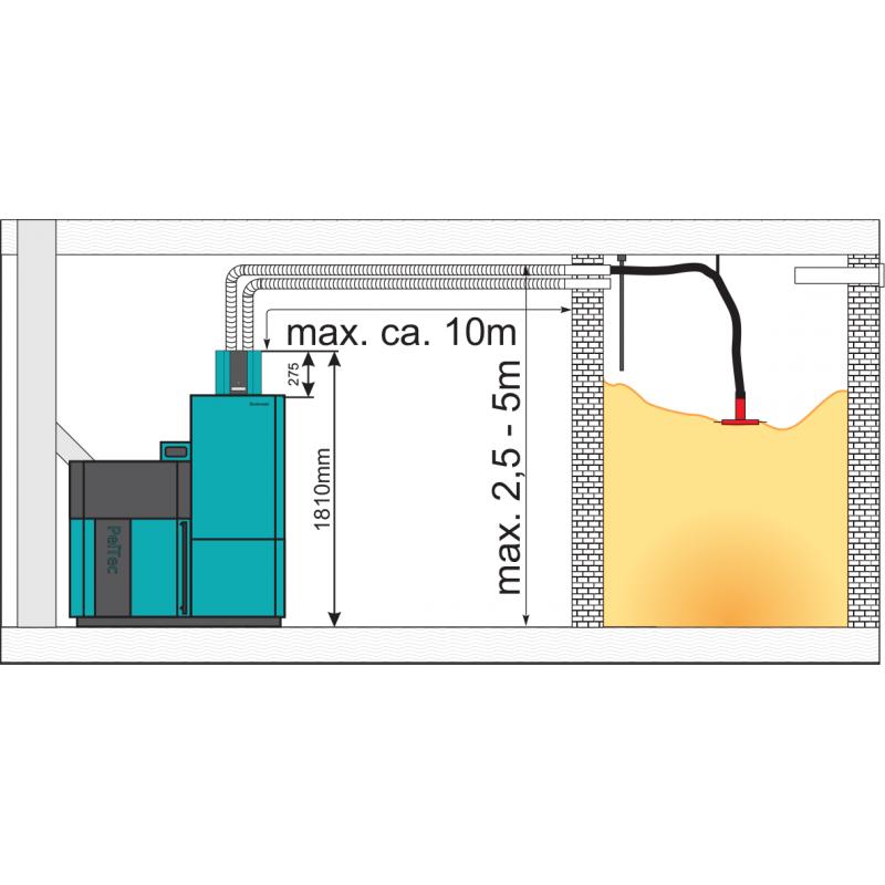 Schéma silo avec taupe